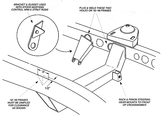 mustang ii installation instructions