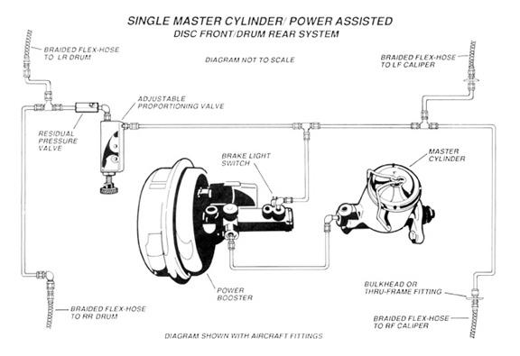 brake line kit plumbing diagram rh zigsstreetrods com 4 wheel disc brake plumbing diagram Ford Rear Disc Brake Diagram