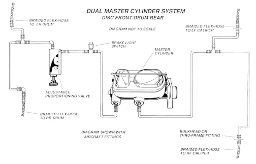 If You Do Not Intend To Use A Booster We Recommend That Dual Master Cylinder